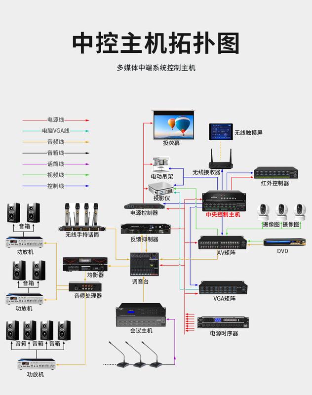中控拓扑图.jpg