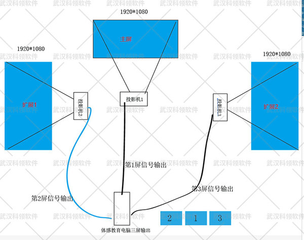 沉浸式教师接线图.jpg